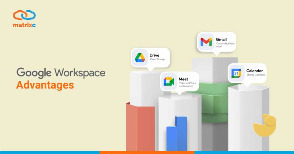 Google Workspace Advantages